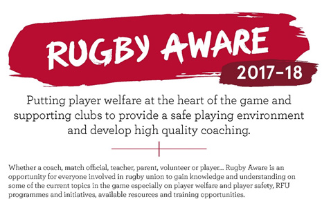 Rugby Aware at Cranbrook RFC